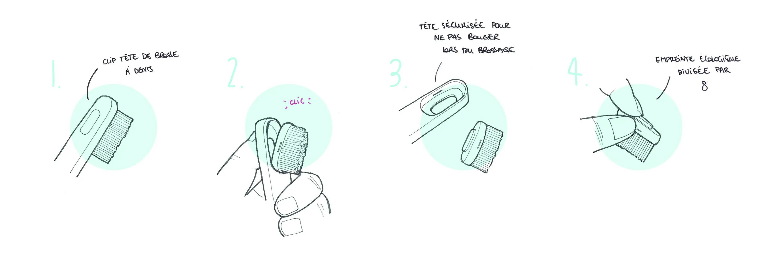 4 étapes facile pour changer la tête de la brosse