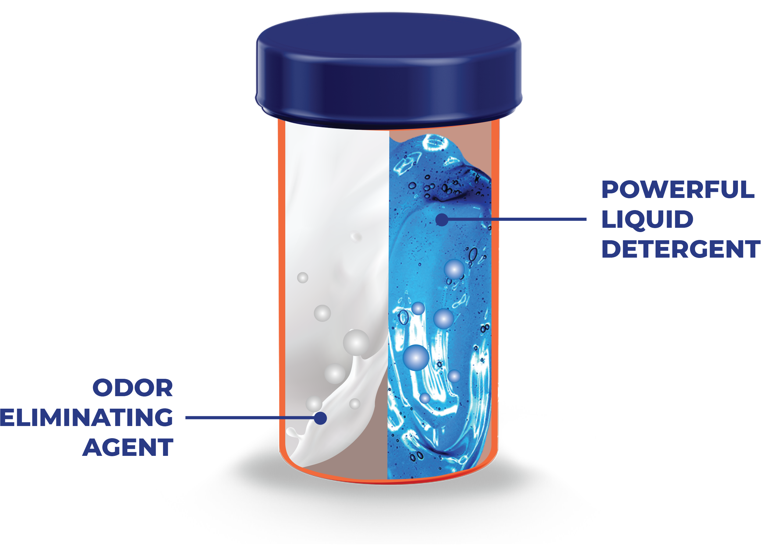 The dual-chamber keeps the powerful liquid detergent and an odor-eliminating agent separate until they go into the washing machine.