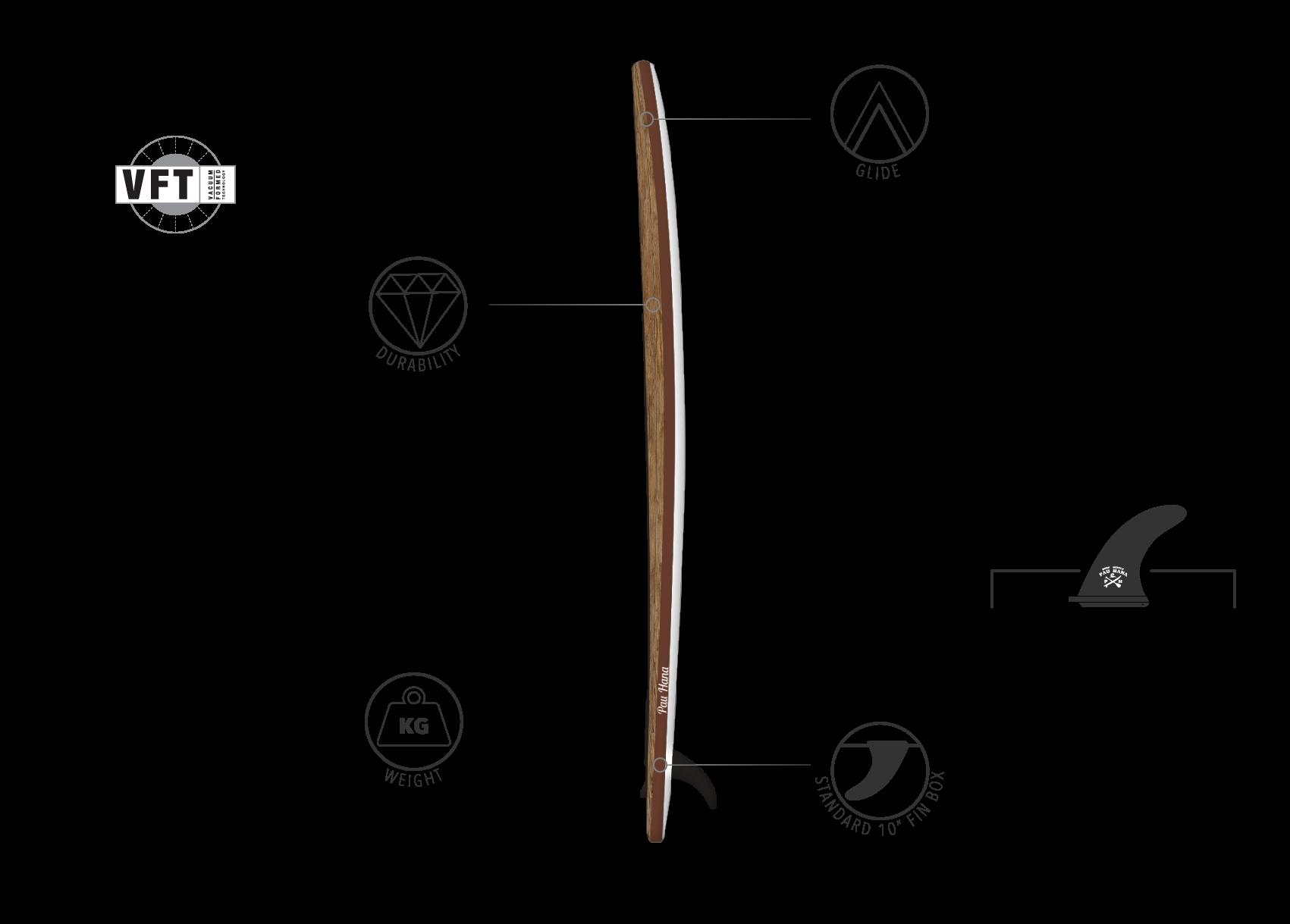 Malibu Classic Board features