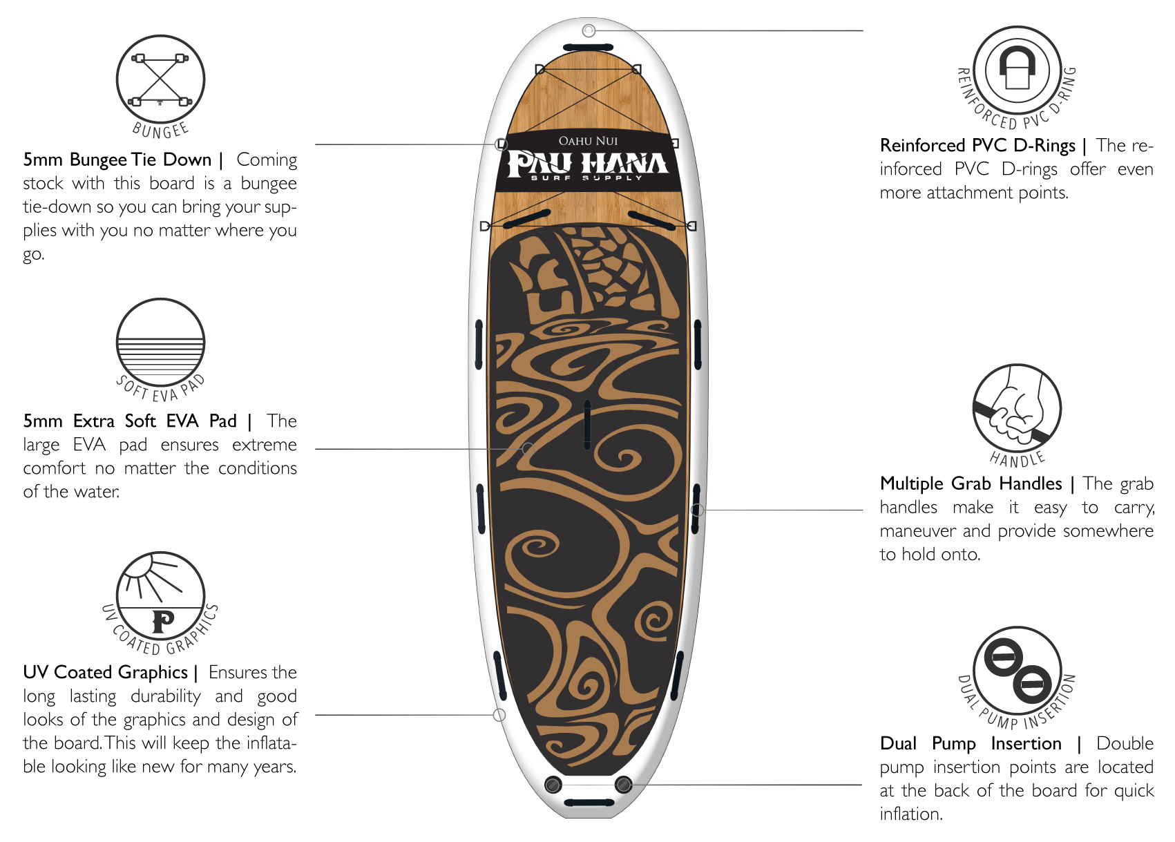 Oahu Nui Features