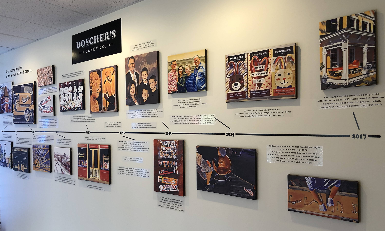 Doscher's Candies Timeline