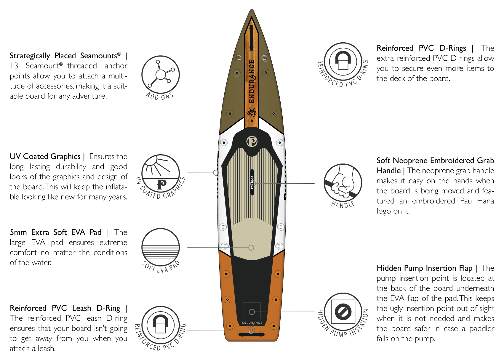 Endurance air inflatable paddleboard SUP features