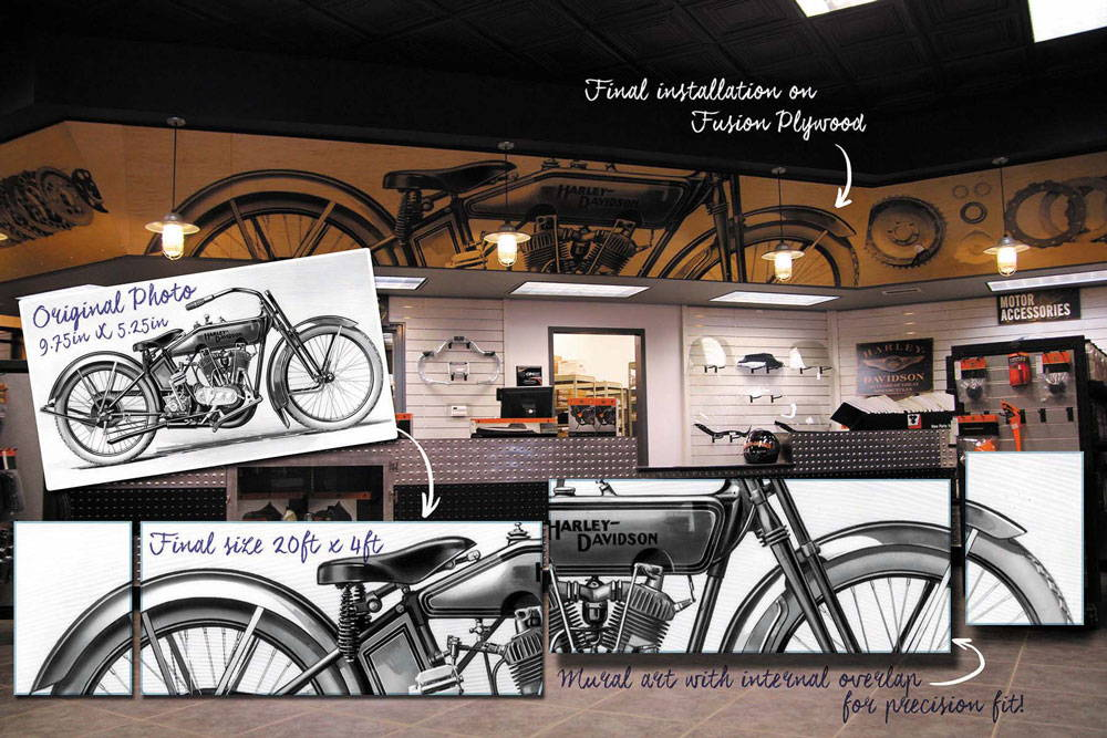Harley-Davidson Showroom of Greensboro