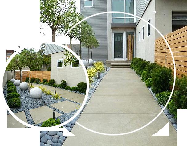 A frontyard with a modernized garden