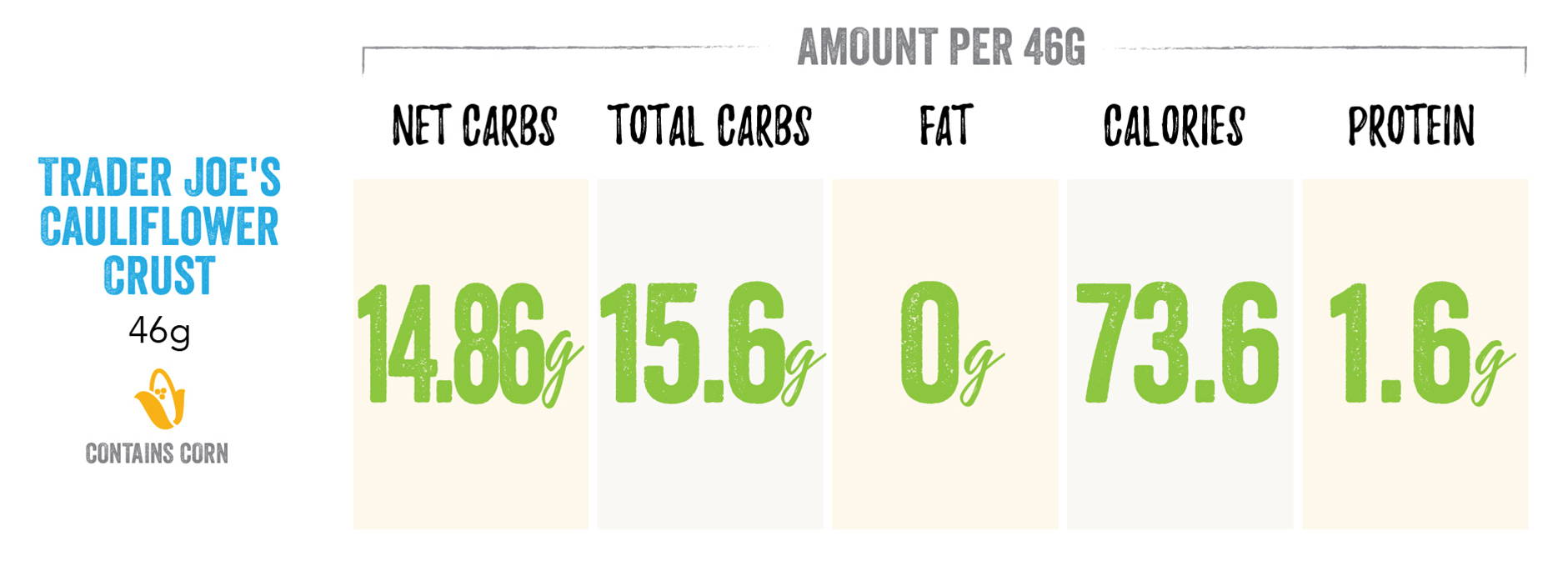 Califlour Foods coupon-compare