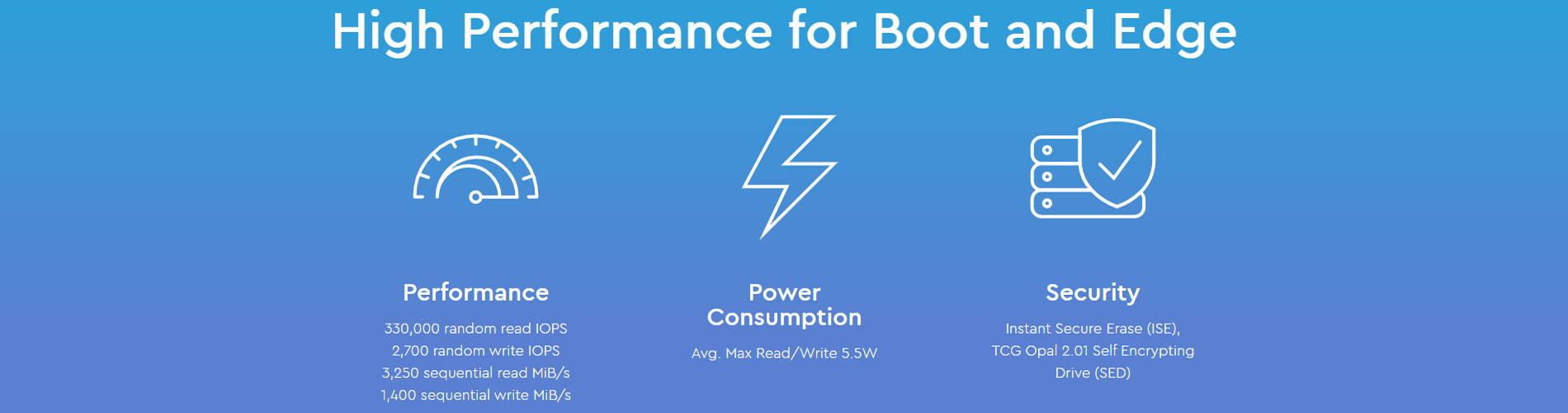 High Performance for Boot and Edge