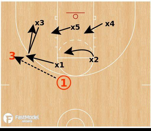 How to Guard the Wing in a 2-3 Zone