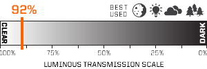 Luminous Transmission Scale for Shooting Glasses