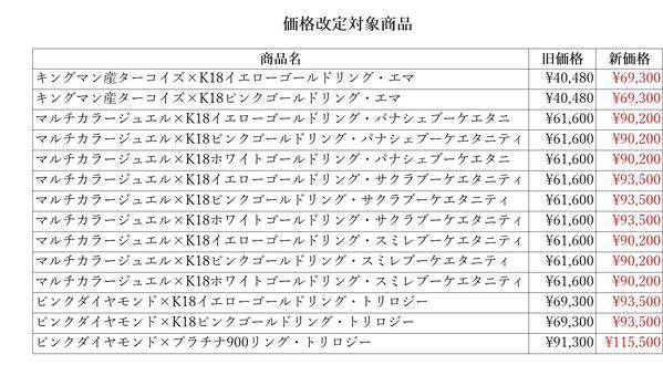 210506 価格改定対象商品 一覧