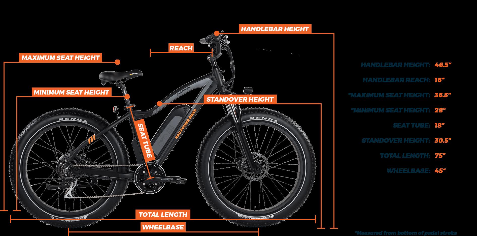 2019 Radrover Electric Fat Bike