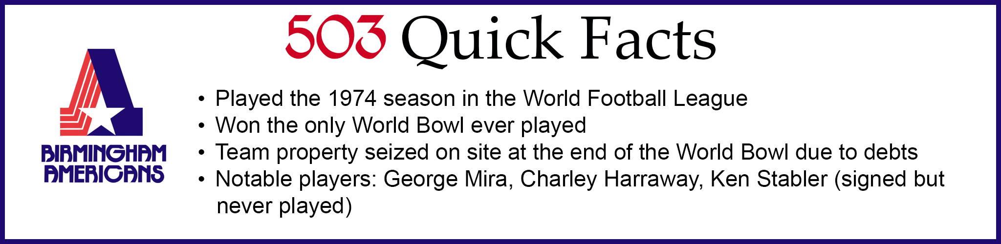 Birmingham Americans George Mira Charley Harraway, Ken Stabler World Bowl