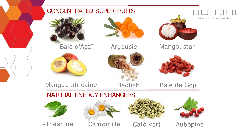 Rejuveniix est un concentré de superfruits (Baie d'Açaî, Argousier, Mangoustan, Mangue africaine, Baobab, Baie de Goji) et de 'energisants naturels (L-Théanine, Camomille, Café vert, Aubépine)
