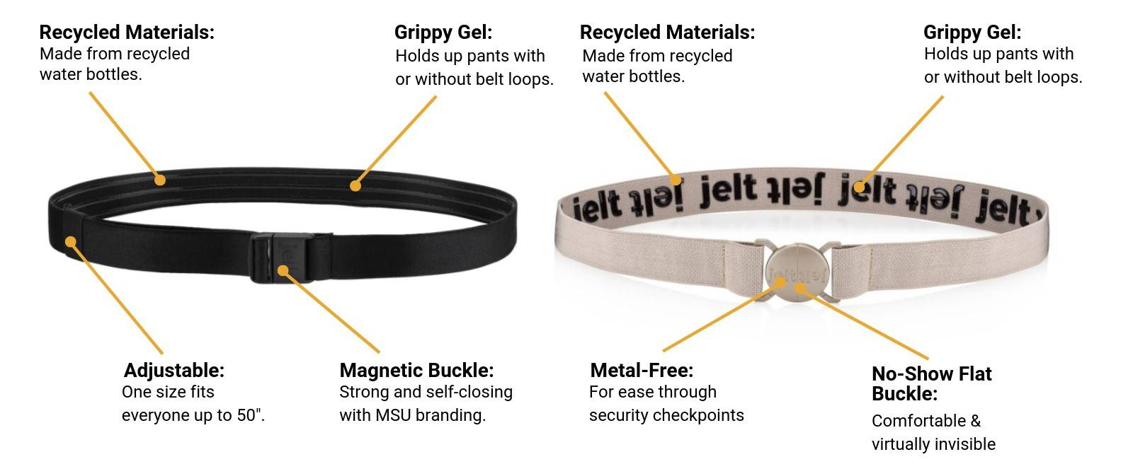 Anatomy of a Jelt Belt: Recycled materials; Adjustable; Magnetic Buckle and Grippy Inner Gel. The JeltX featured a magnetic buckle and the Jelt Original features a metal free flat buckle