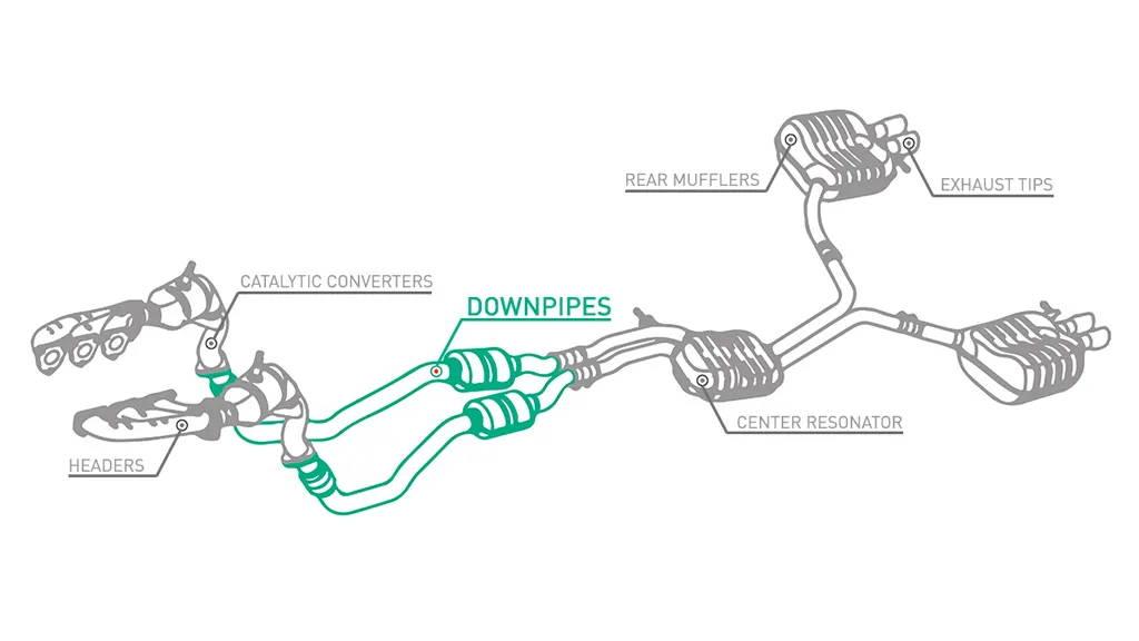 Audi 3.0T Performance Upgrade PathIntegrated Engineering
