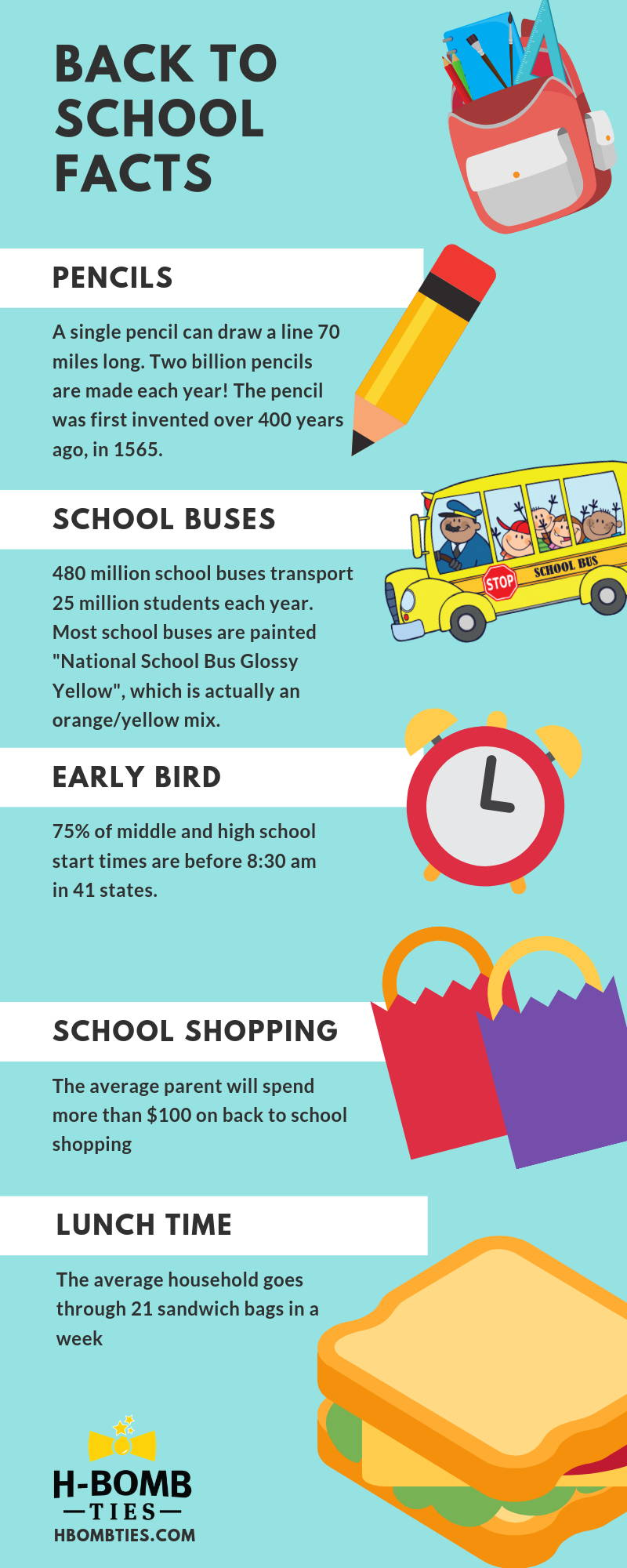 Back to school facts infographic