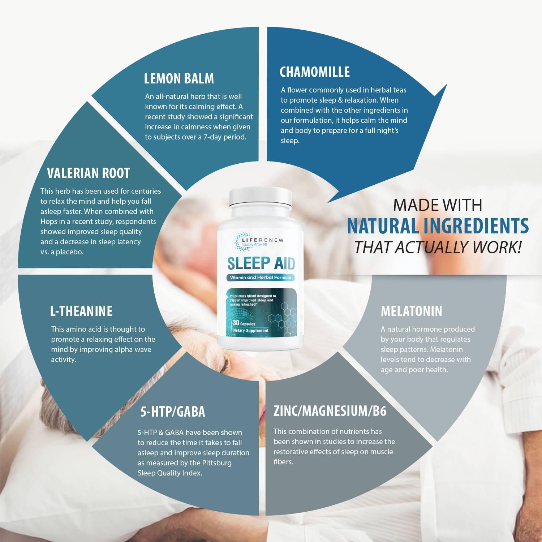 Sleep Aid's powerful ingredients