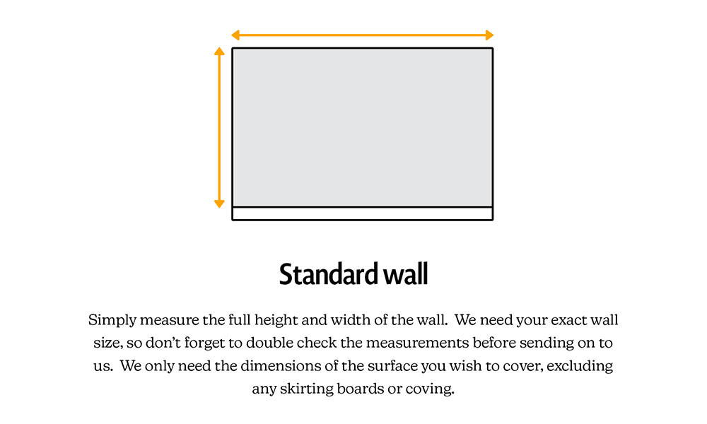how to measure standard wall