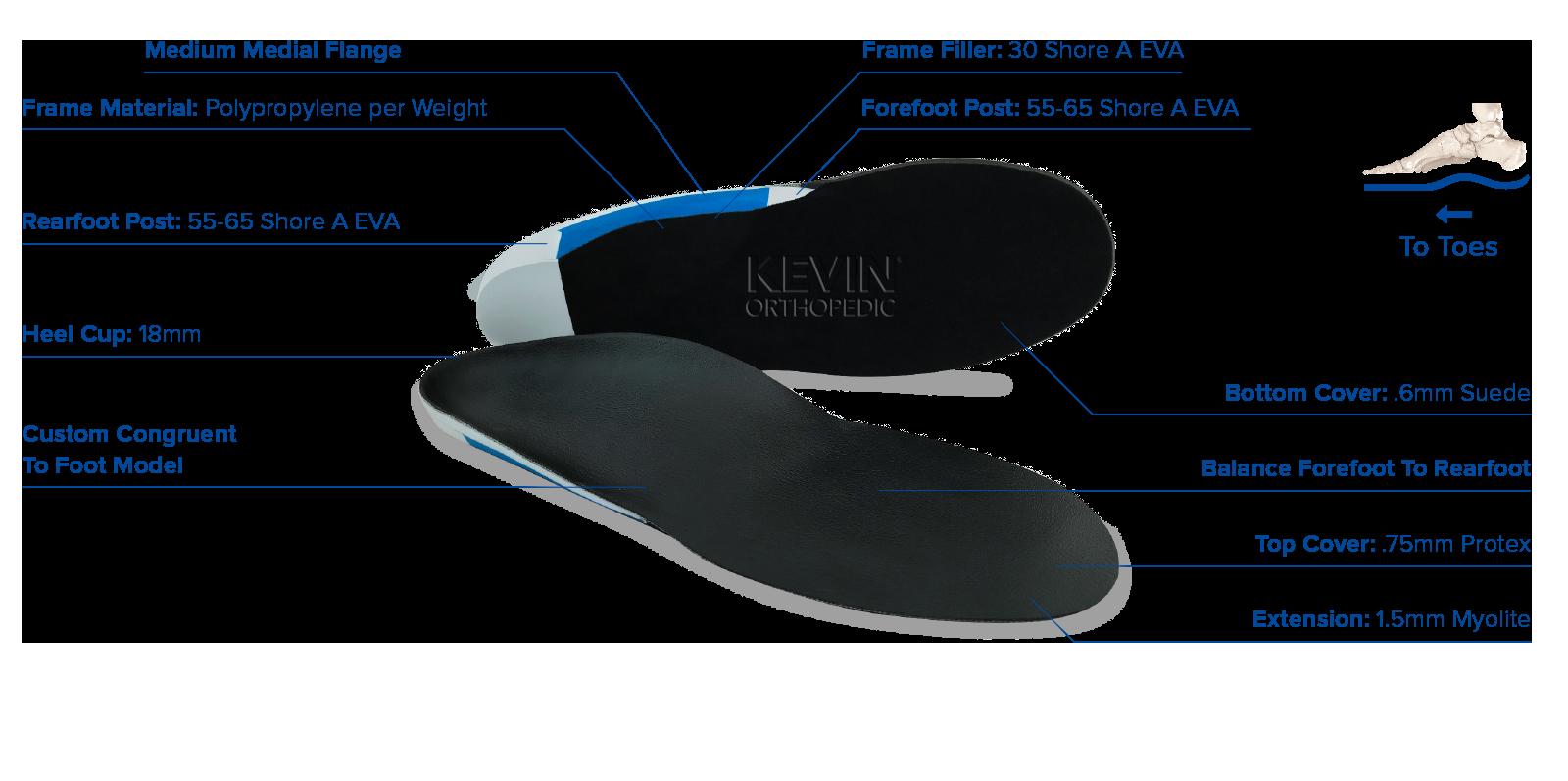 PRODUCT: Advanced _ Pathology _ Pes Planus – Kevin Orthopedic