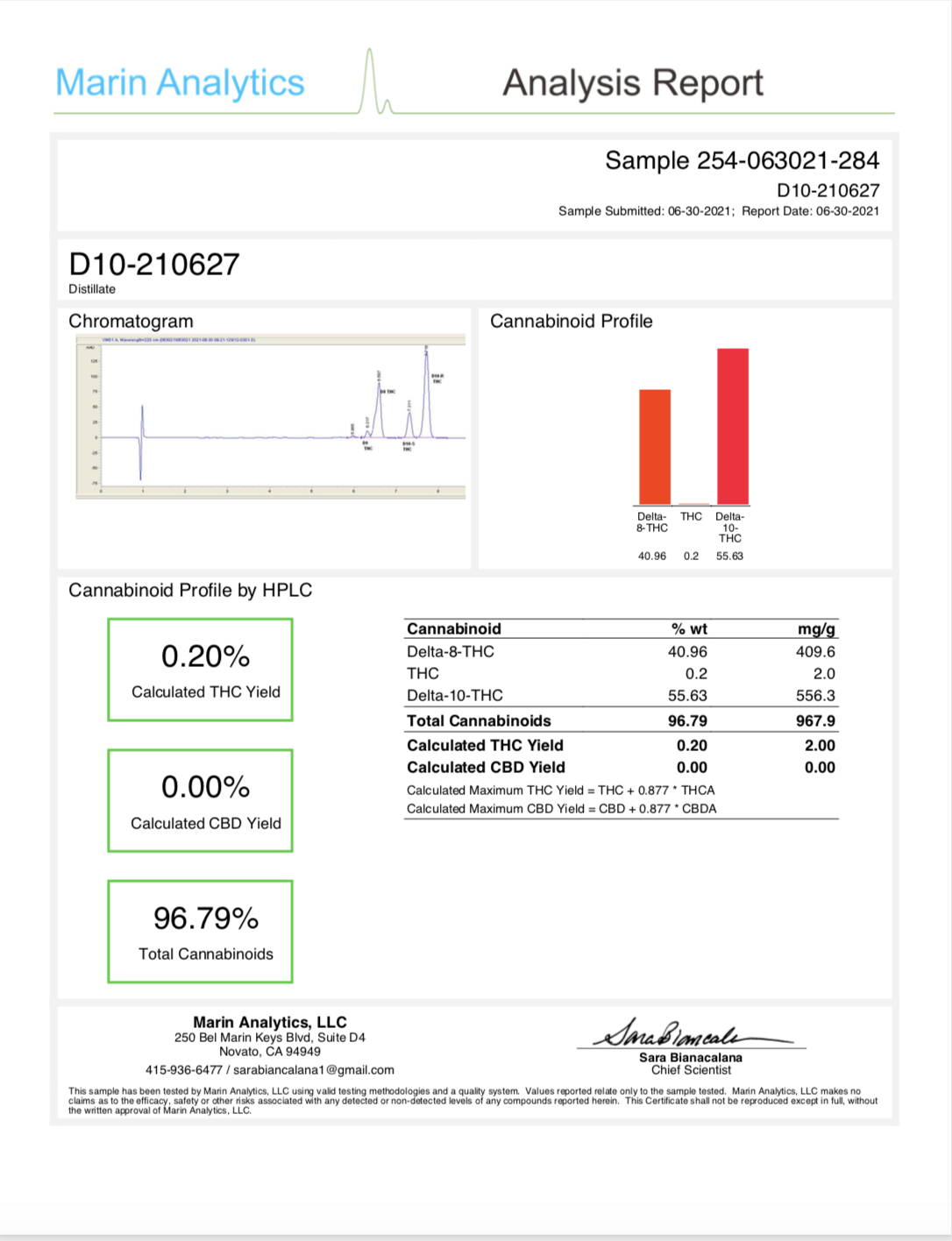 Delta 10 Certificate of Analysis (COA). Lab analysis of Delta-10 THC