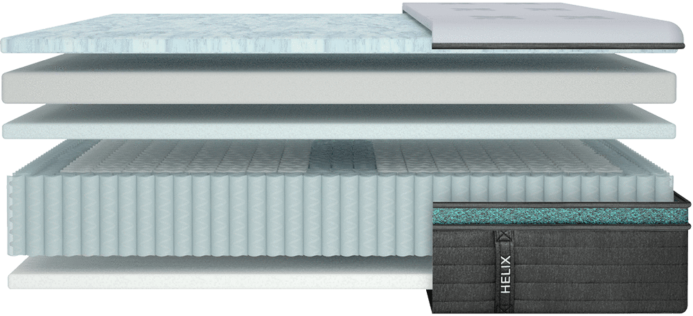 The Helix Luxe Mattress Comfort Layers