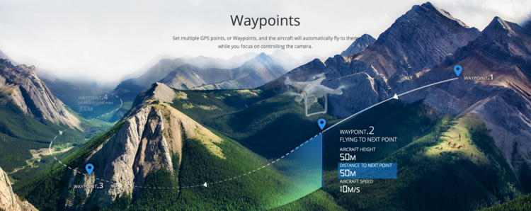 WIth Waypoints users can create custom flight paths to fit their shooting needs