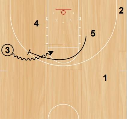 pick and roll on the side
