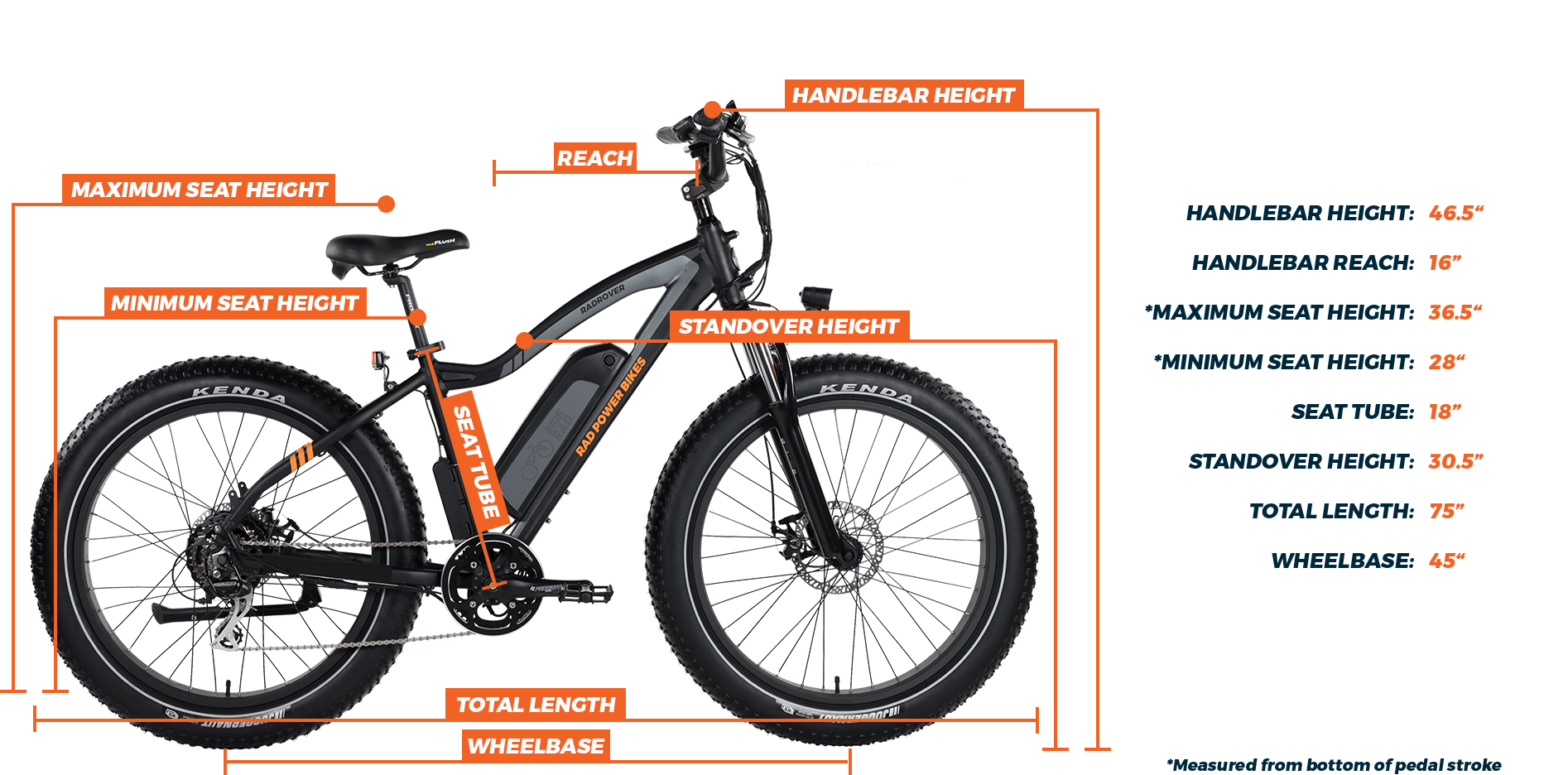 RadRover Electric Fat Bike | Rad Power Bikes