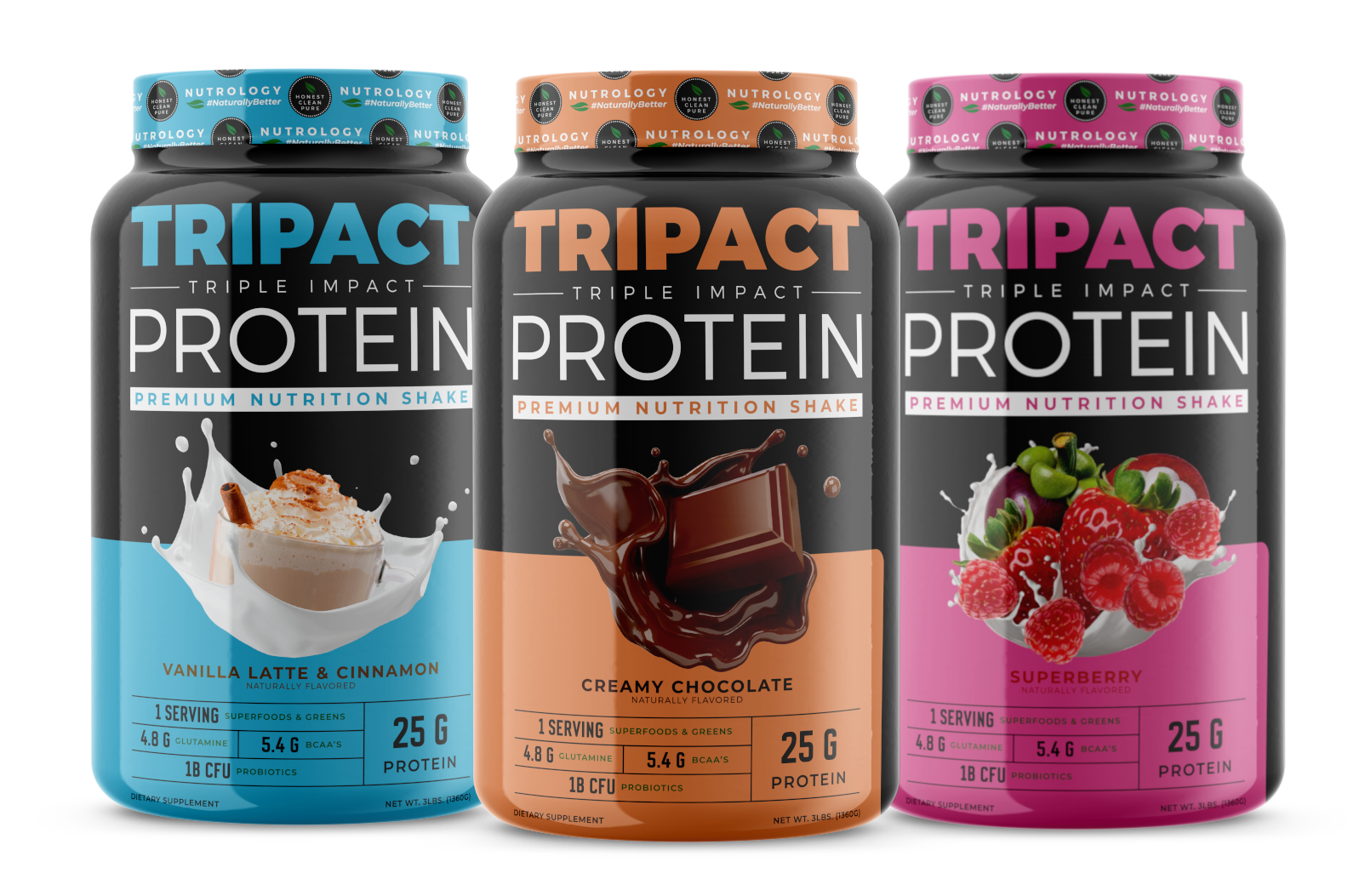 tripact protein group banner