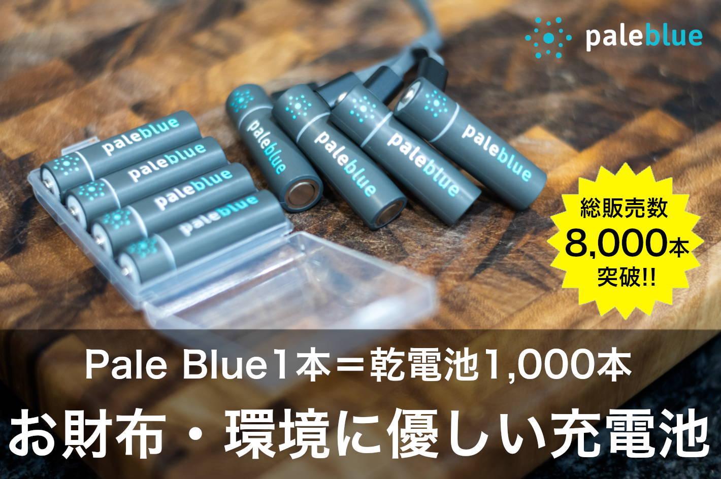 https://store.kibidango.com/products/pale-blue
