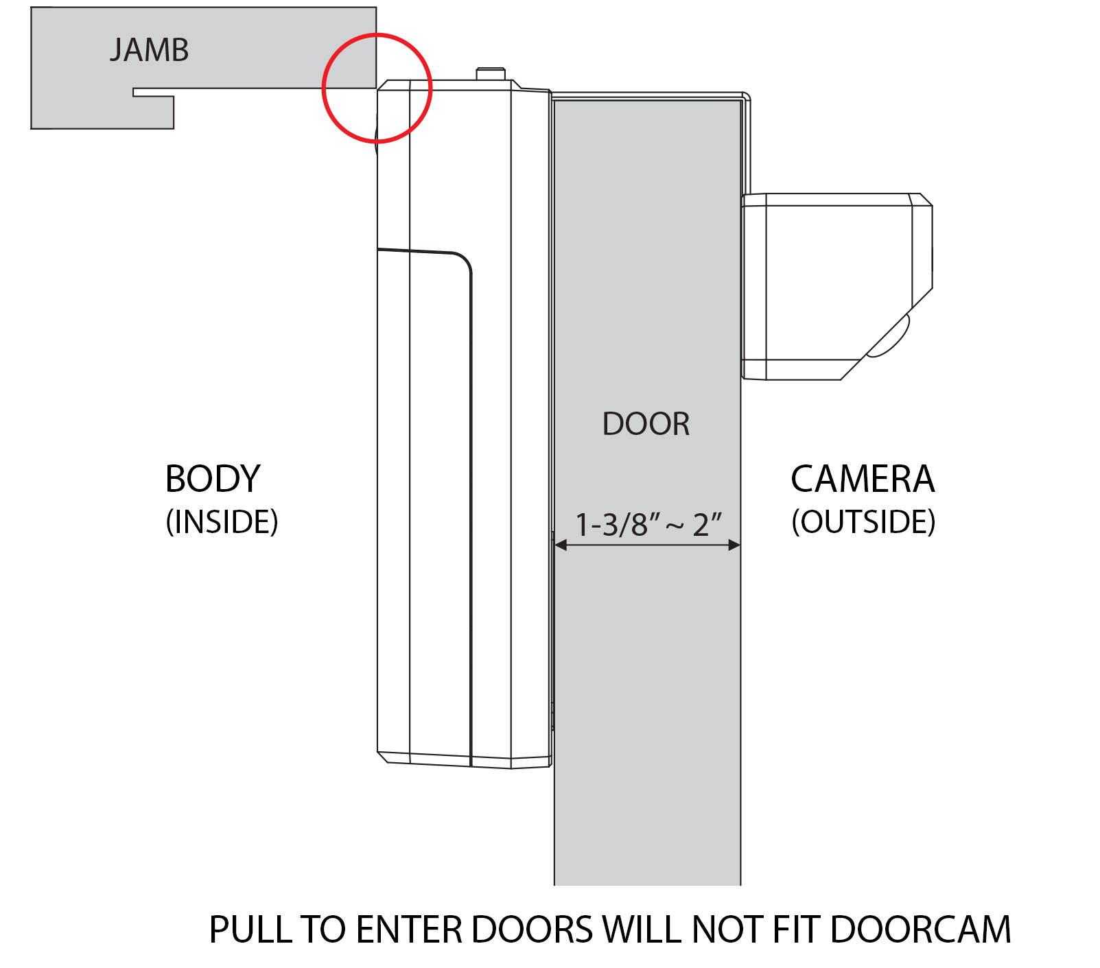 Doorcam Worlds First Over The Door Smart Camera Remo Ipad Wiring Diagram Previous Next
