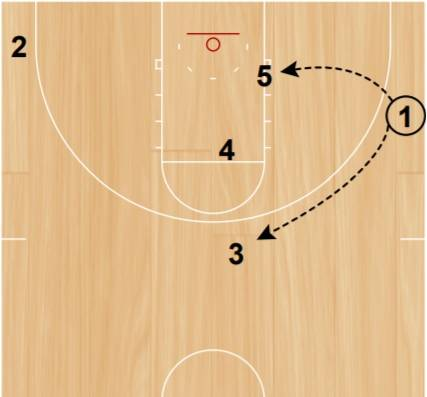 Options for the inside or the outside pass