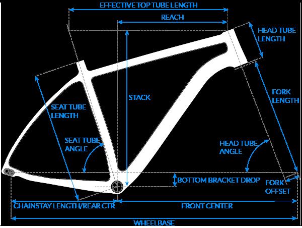 Voytek frame geometry