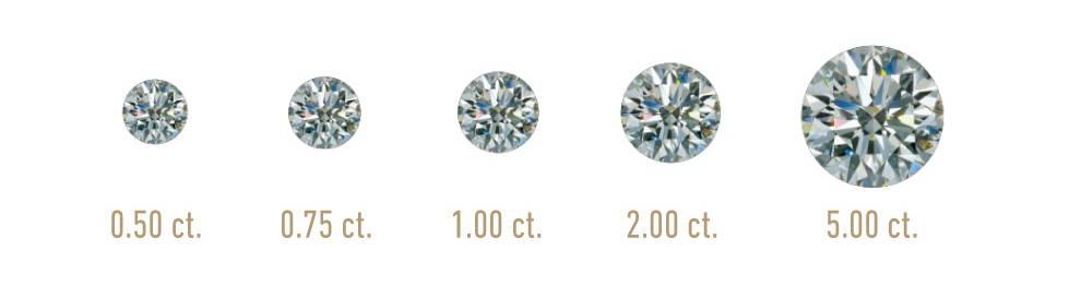 Diamond Carat Weight Scale