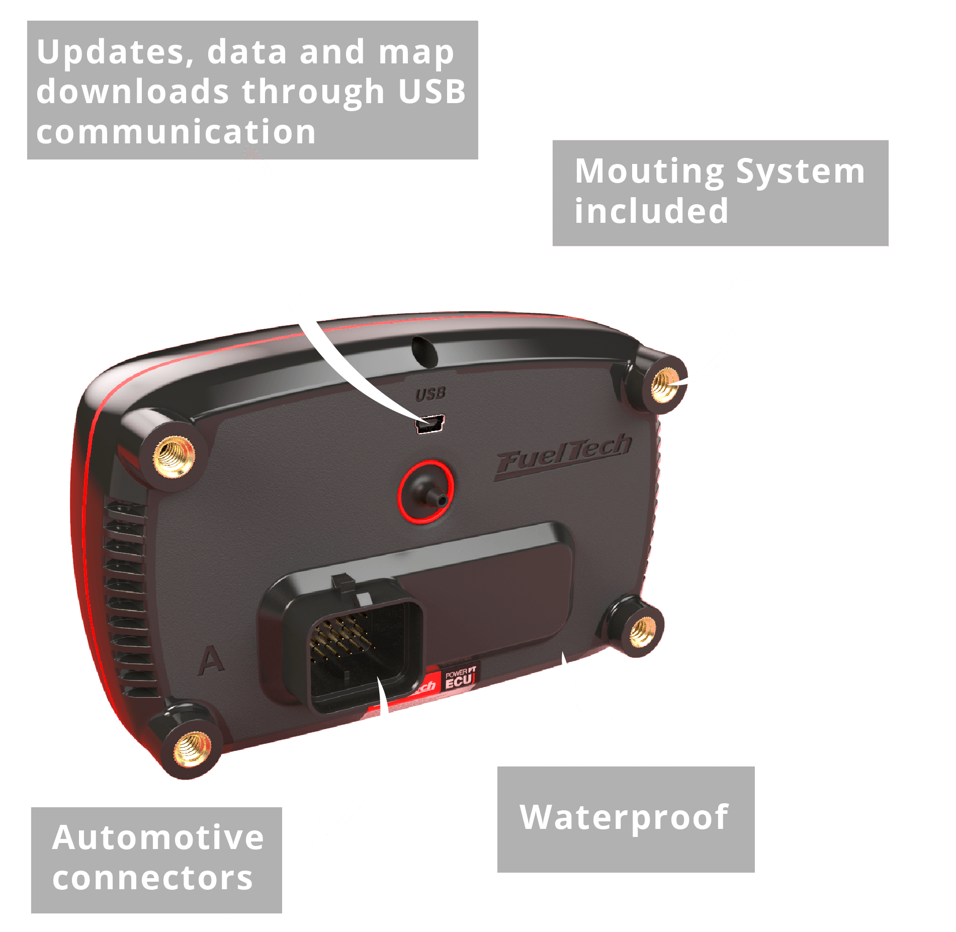 FT450 EFI System