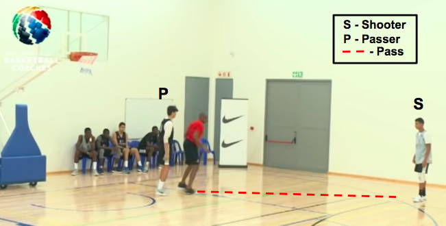Passing Drills for Post Players