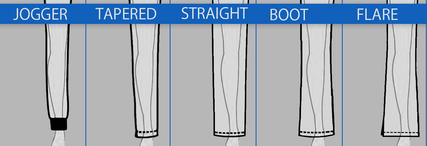 How Scrub Pants Fit