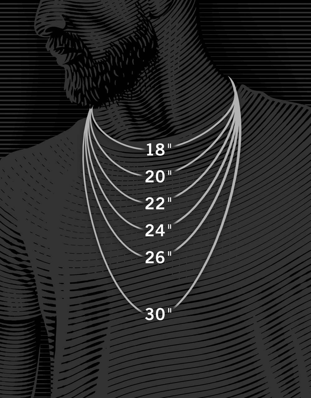 Men's Chain Lengths Illustration