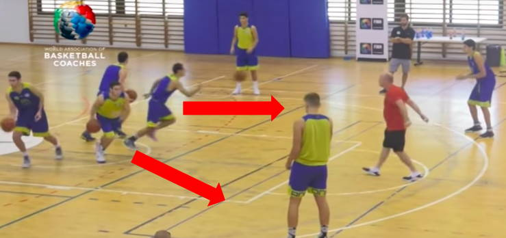 Defensive Basketball Position