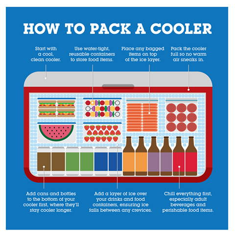 High Quality Organics Express how to pack a cooler