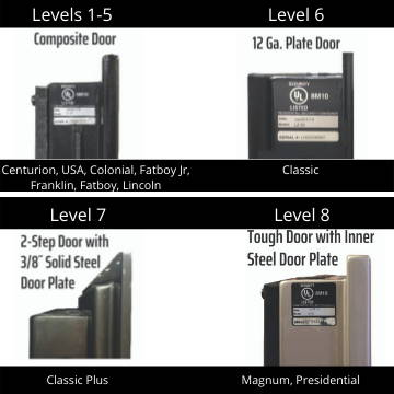 Four types of Liberty Safe door constructions