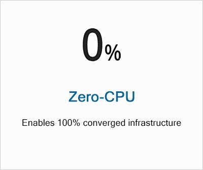 Zero-CPU