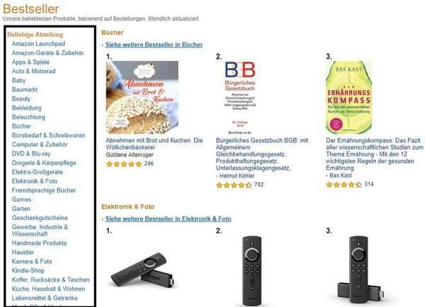 Aliexpress Dropshipping profitable Produkte auf Amazon finden Bestsellers