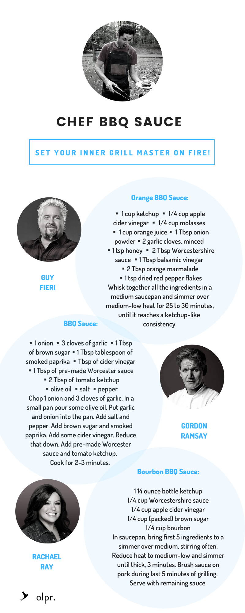 chef bbq recipes infographics
