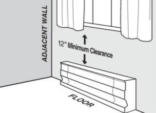 determine where you want to install the heater  the seam at the junction of  the wall and floor behind the heater should be caulked to prevent dust from