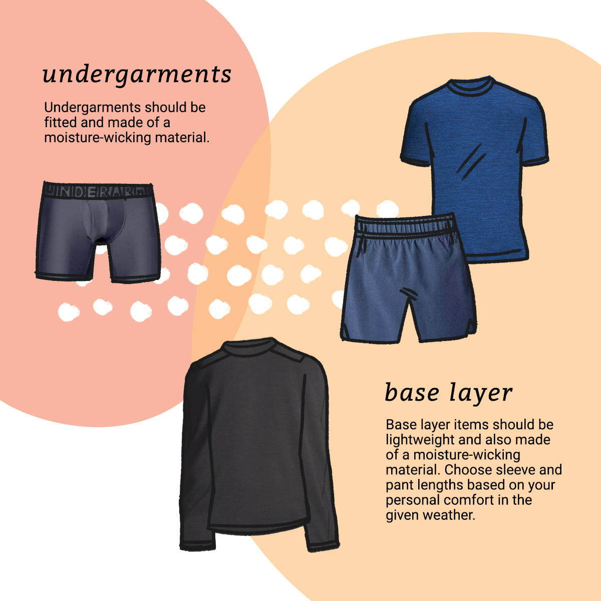 Undergarments should be fitted and made of a moisture-wicking material. Base layer items should be lightweight and also made of a moisture-wicking material. Choose sleeve and pant lengths based on your personal comfort in the given weather.