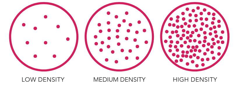 Hair Density vs. Hair Thickness – LUS Brands