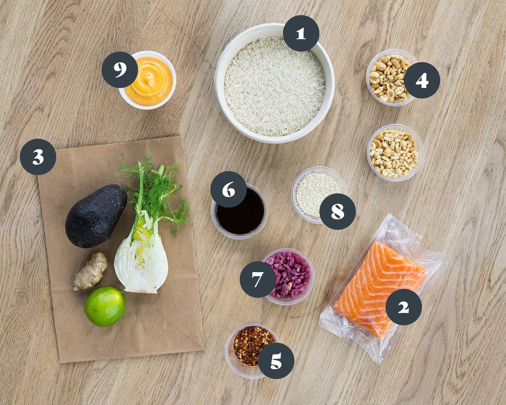 Opskrift og vejledning til Bistro panpans poke bowl med bæredygtig laks, syltet og frisk grønt