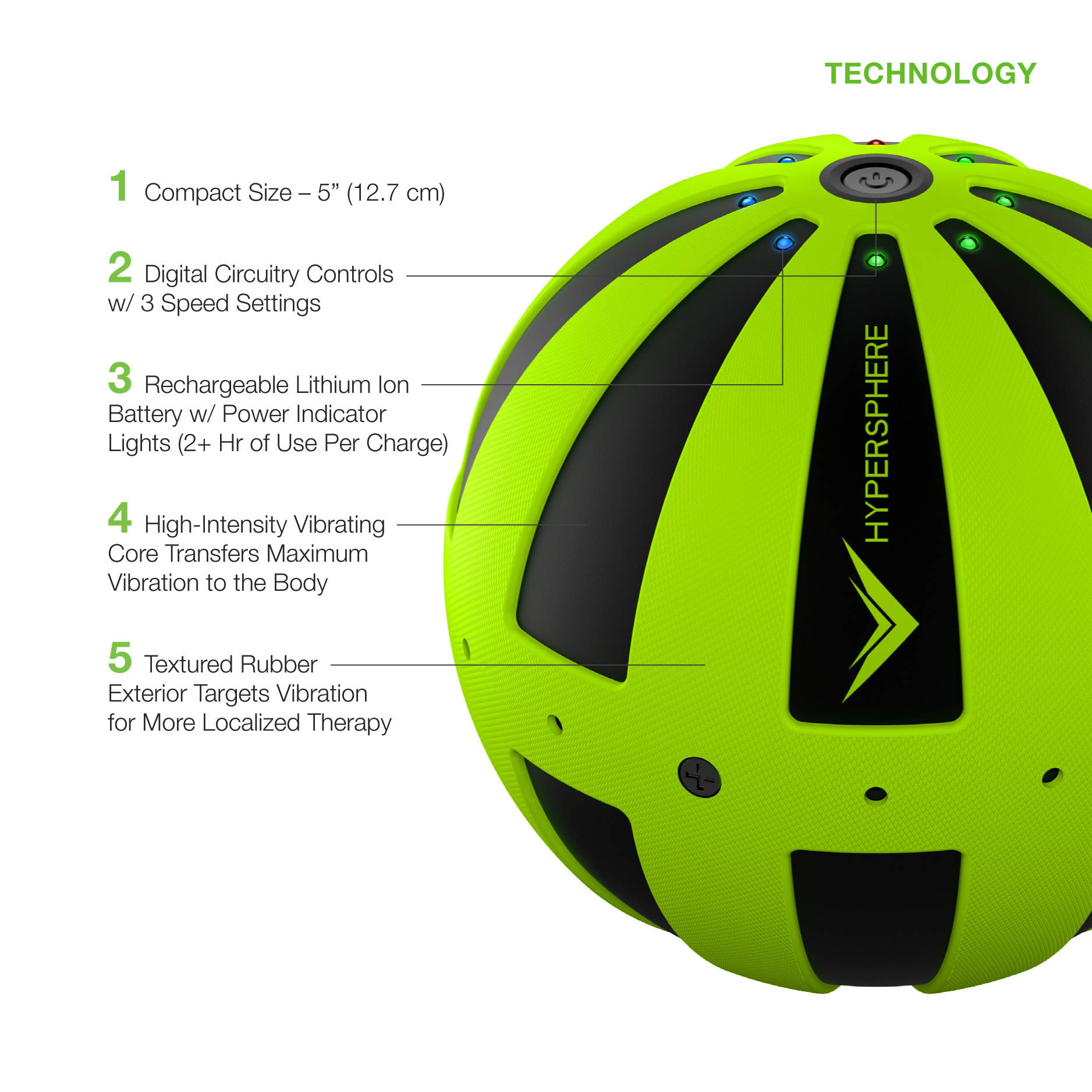 Green Hyperice Hypersphere Parts