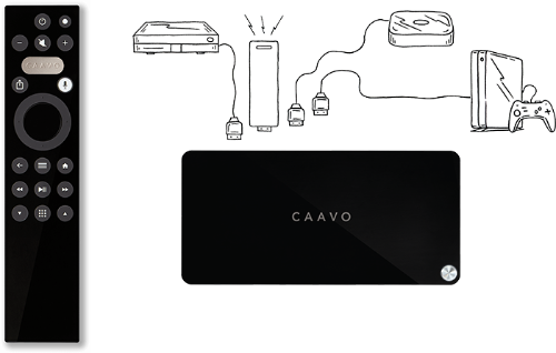 Control Center Universal TV Remote and Home Theater Hub – Caavo