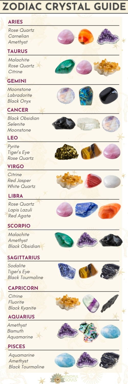 zodiac crystal guide